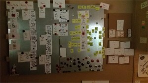 Week 19: The whole storyboard, the four major parts of a three-act play across the top in red. Character charts are off to the right.