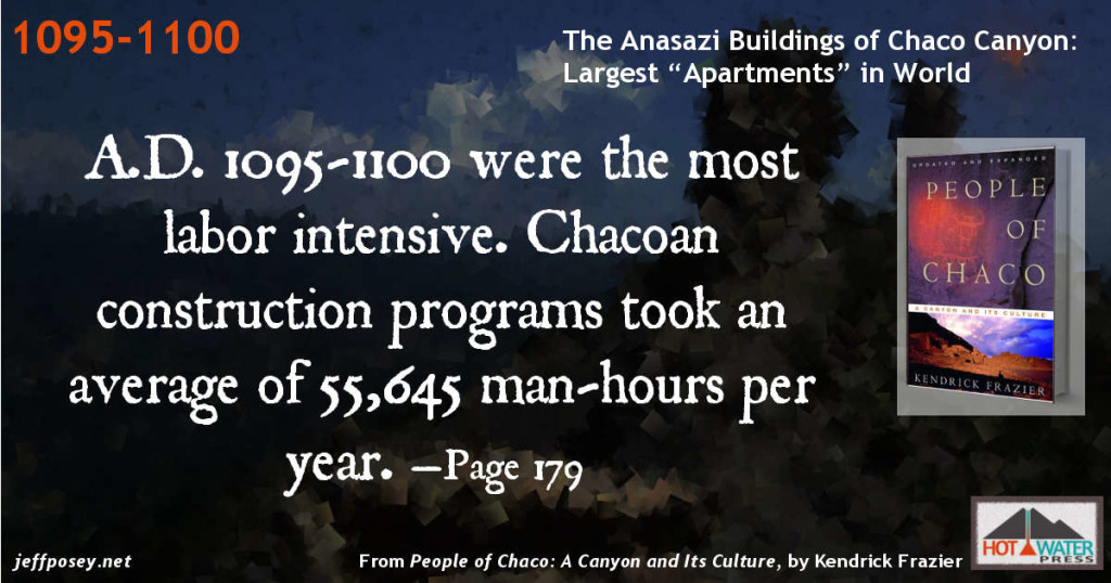 A.D. 1095-1100 were the most labor intensive. Chacoan construction programs took an average of 55,645 man-hours per year. —Page 179 From People of Chaco: A Canyon and Its Culture, by Kendrick Frazier