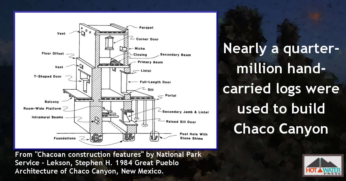 A Quarter Million Anasazi Timbers And Logs For Chaco Canyon